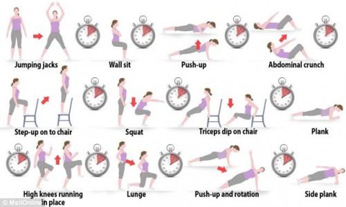 7 minuten workout oefeningen